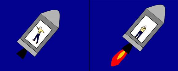 Acceleration & Gravity