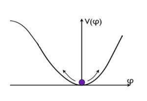 Inflaton 2