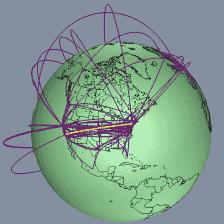 global topology