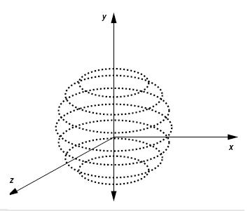 Sphere in Flatland