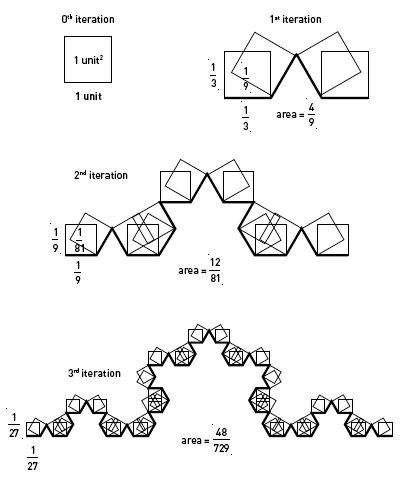 koch curve