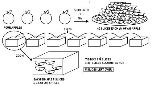 fruit in bins